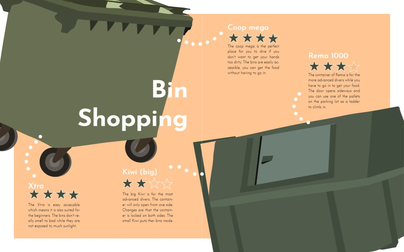 Bin shopping